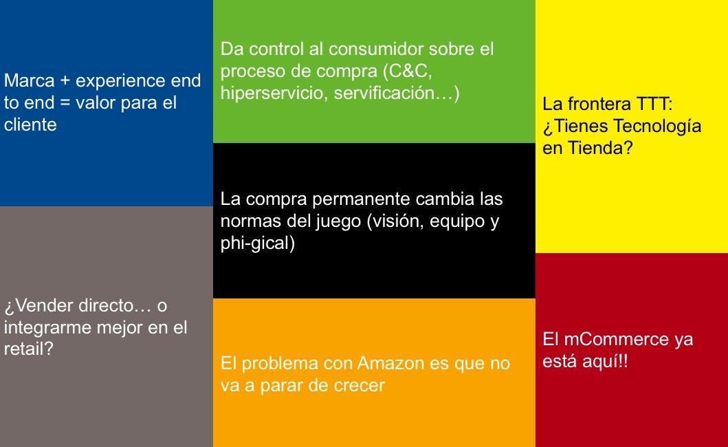 Pablo Foncillas D-P on Twitter: \
