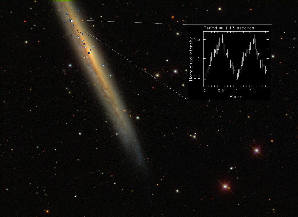 New record holder for brightest pulsar ever found! Astronomers are trying to figure out how it can shine so brightly https://t.co/wDMXV9LoW2
