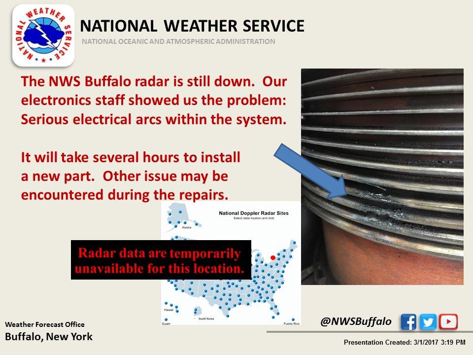 WSRD Twitter Search - Nws buffalo radar