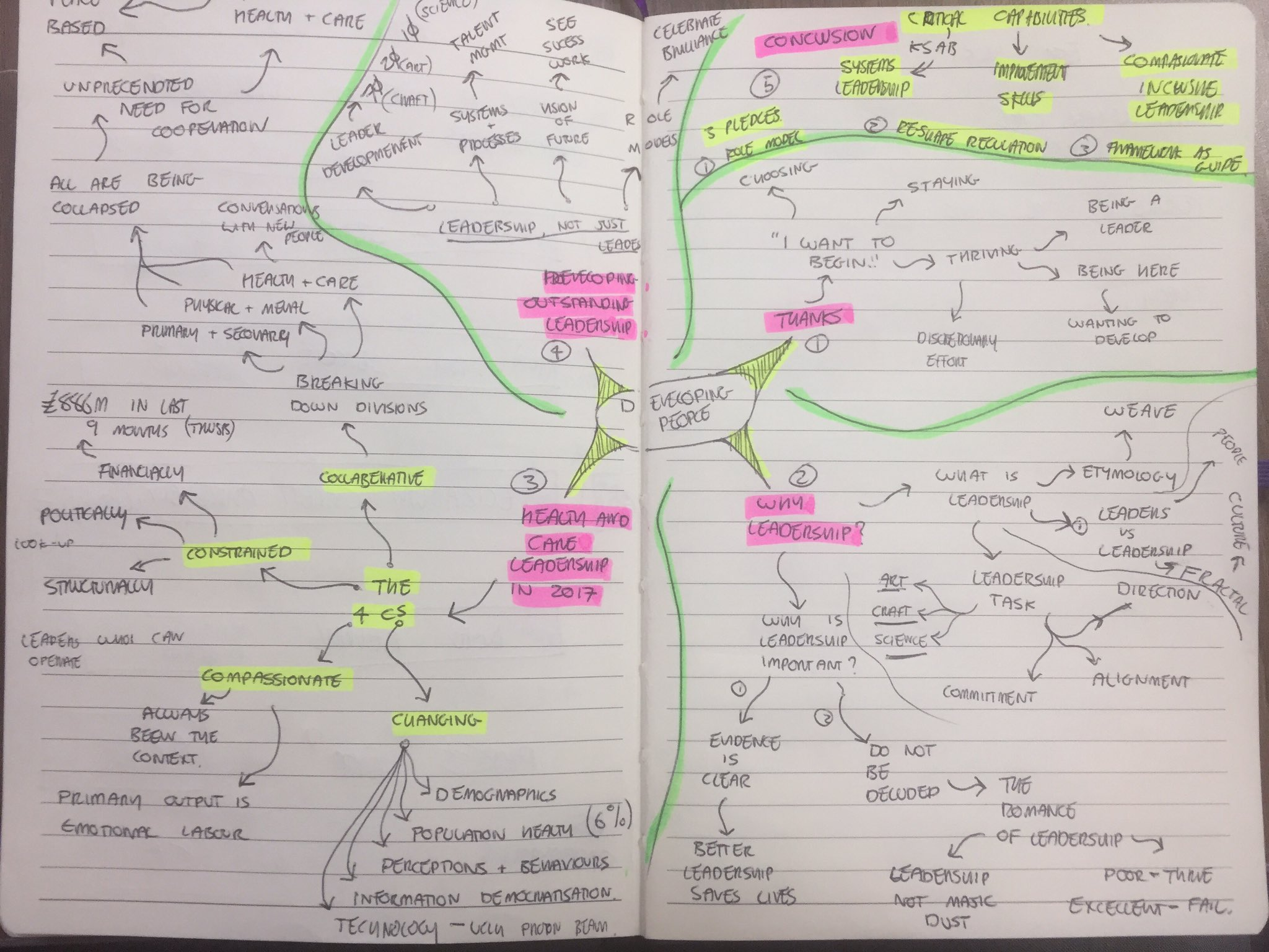 I've been privileged to speak at the #KSSAwards2017 #tvwawards #nhslla this week. Here is the mind map I used: https://t.co/NdKRb4Fmma