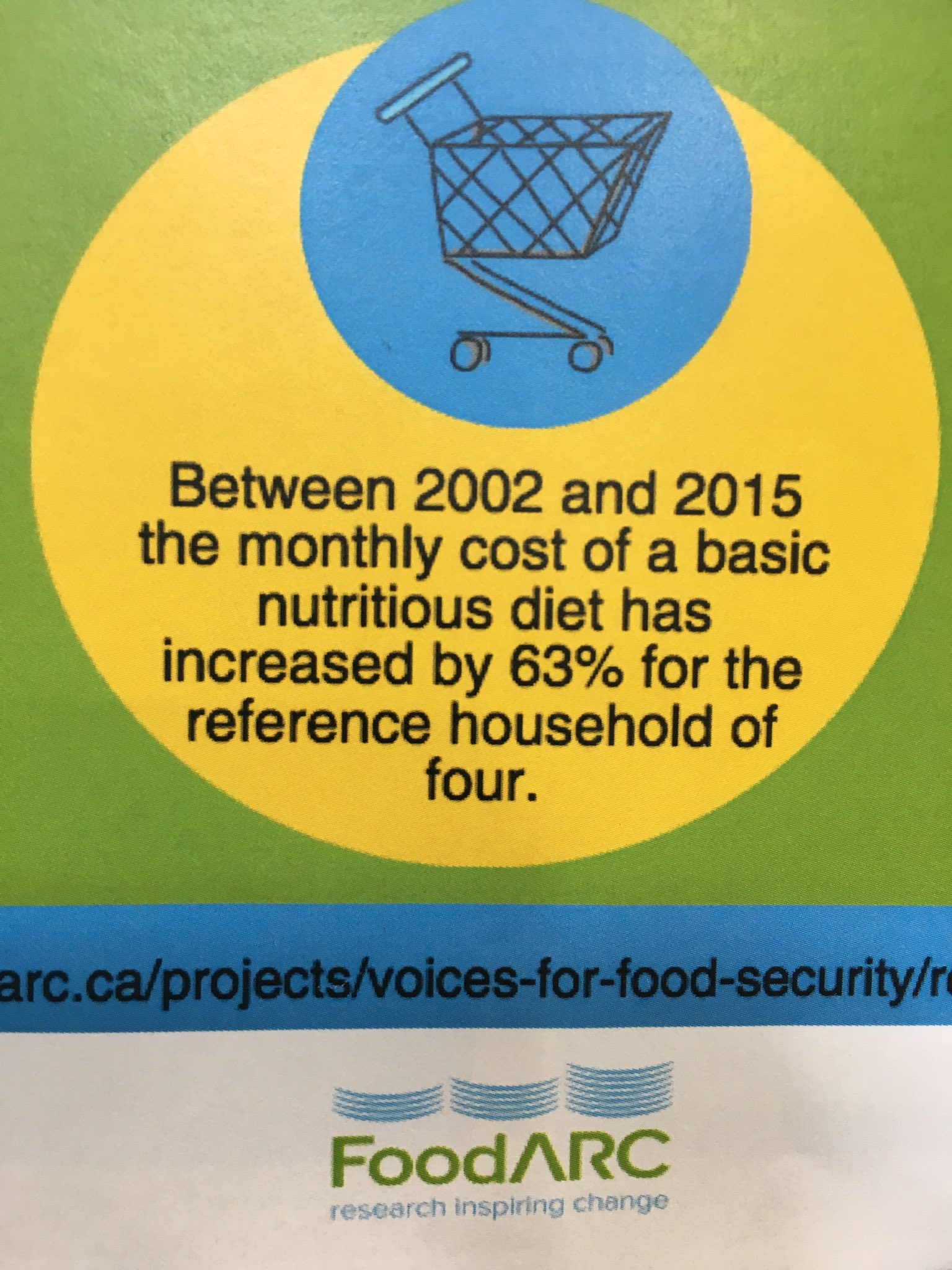 NS has highest rate of food insecurity in Canada.@FoodARC @DartmouthCFC 2015 participatory food coating report https://t.co/rUFrTwFPv5