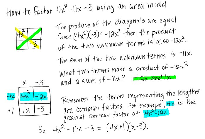 @Jstevens009 @HernandezMathOH @Lohstorres1 Use the area model to support the reasoning & when Ss are ready connect to factoring by grouping. https://t.co/hG2xLA0lE0