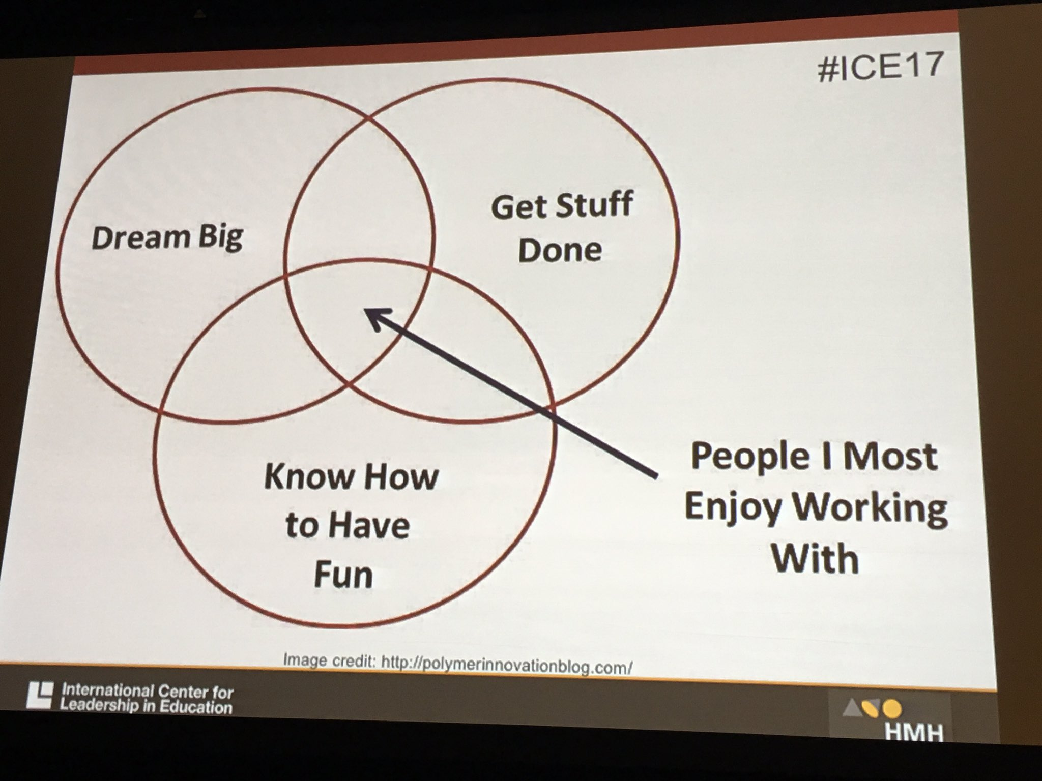 So true! #ICE17 https://t.co/u6Y1xcNnu0