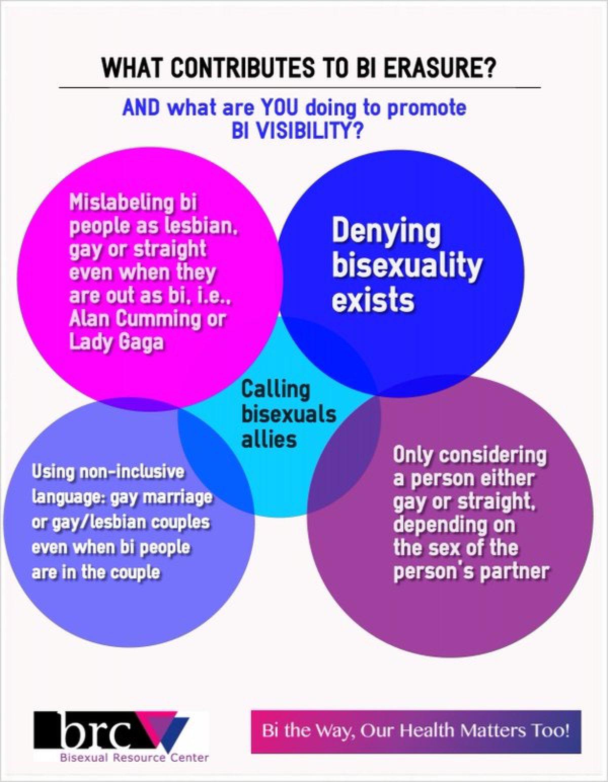 Posting again for #BiHealthMonth:What are YOU doing to promote bi visibility? #BHAM https://t.co/iXBzZ0q4P9