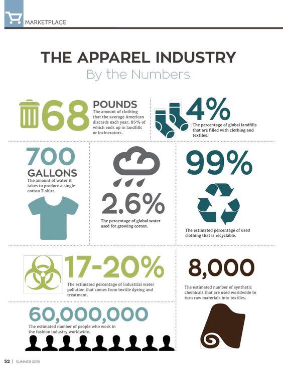 Покупка одежда из секонд хенд помогает сохранить ресурсы экосферы