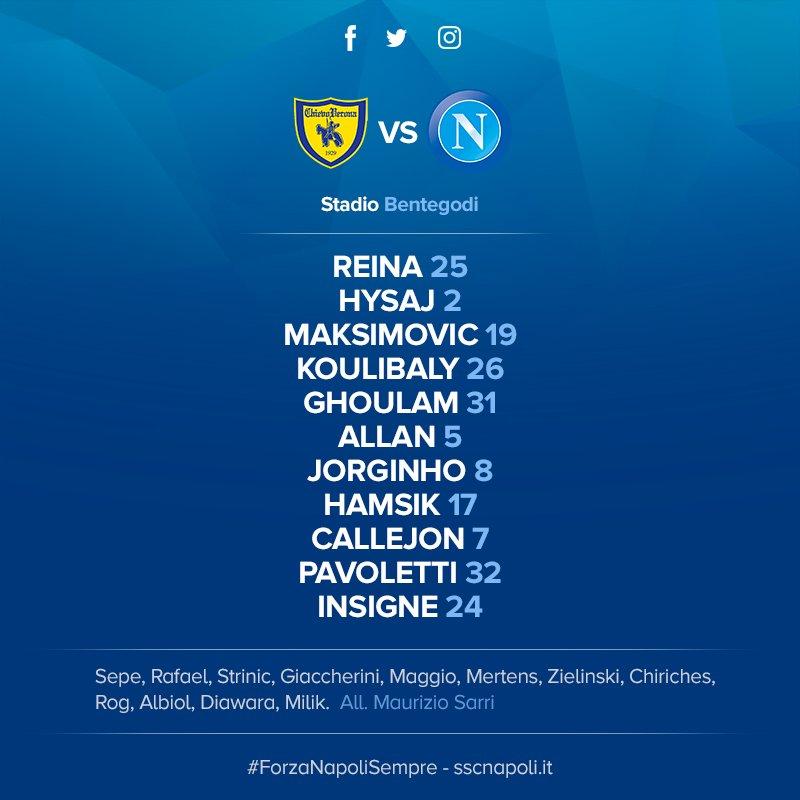 #ChievoNapoli: la nostra formazione ufficiale! @SerieA_TIM #ForzaNapol...