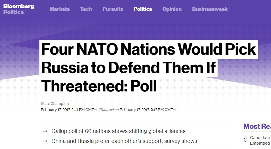 UPDATE latest Gallup shows 4 @NATO countries now awake; #Greece, #Slovenia, #Bulgaria and #Turkey side with #Russia.  https://www. bloomberg.com/politics/artic les/2017-02-17/melania-trump-s-slovenia-would-pick-russian-over-u-s-protection &nbsp; … <br>http://pic.twitter.com/fuBbYMhO2c