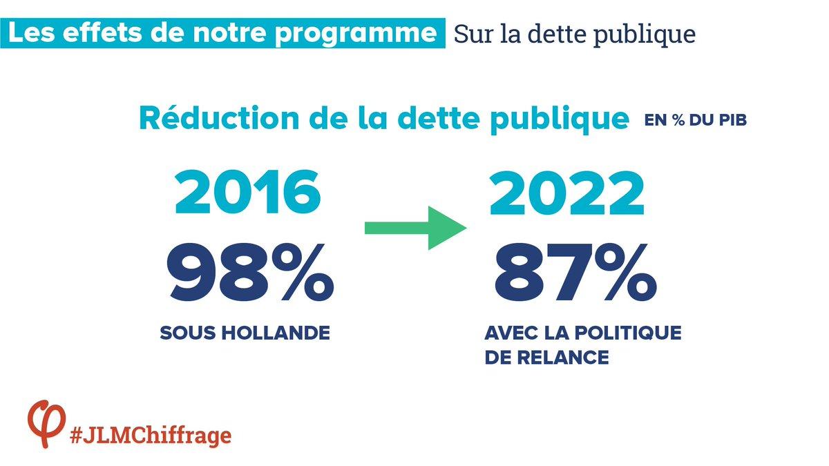 L'application de notre programme permettra de réduire la dette publiqu...