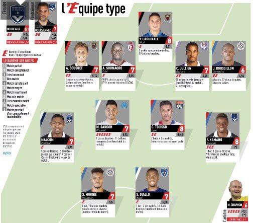Le coach Jocelyn #Gourvennec , #Malcom et @f_kamano sont présents dans @lequipe-type de la 26e journée de #Ligue1 ! #Girondins #FCGBEAG <br>http://pic.twitter.com/2y7hqE7ffK