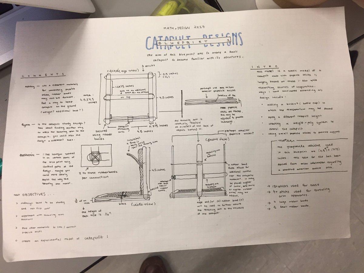 Saeed Rahman Saeedrahman Twitter Catapult Engineering Schematics