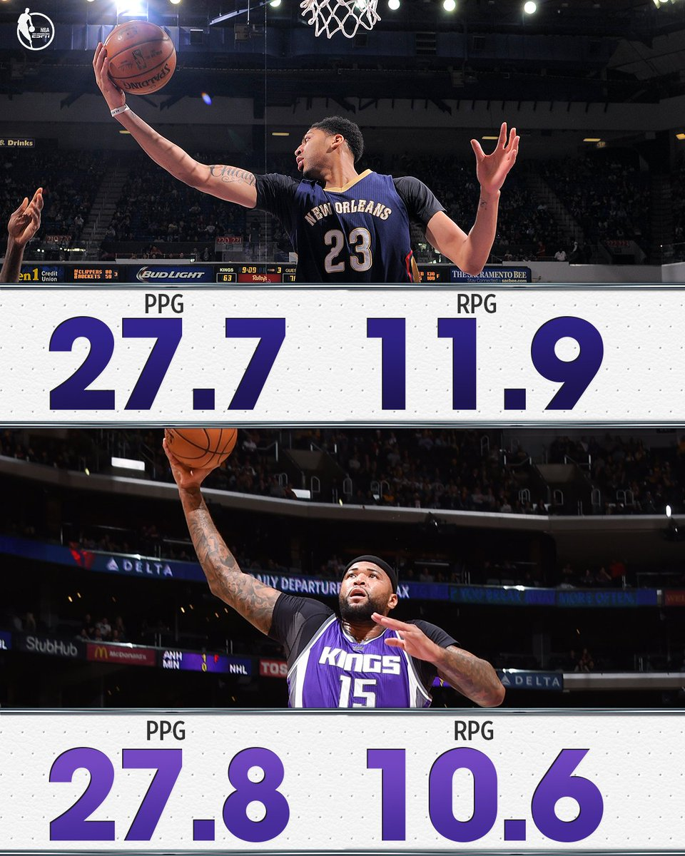 The complete list of players averaging 25+ points and 10+ rebounds thi...