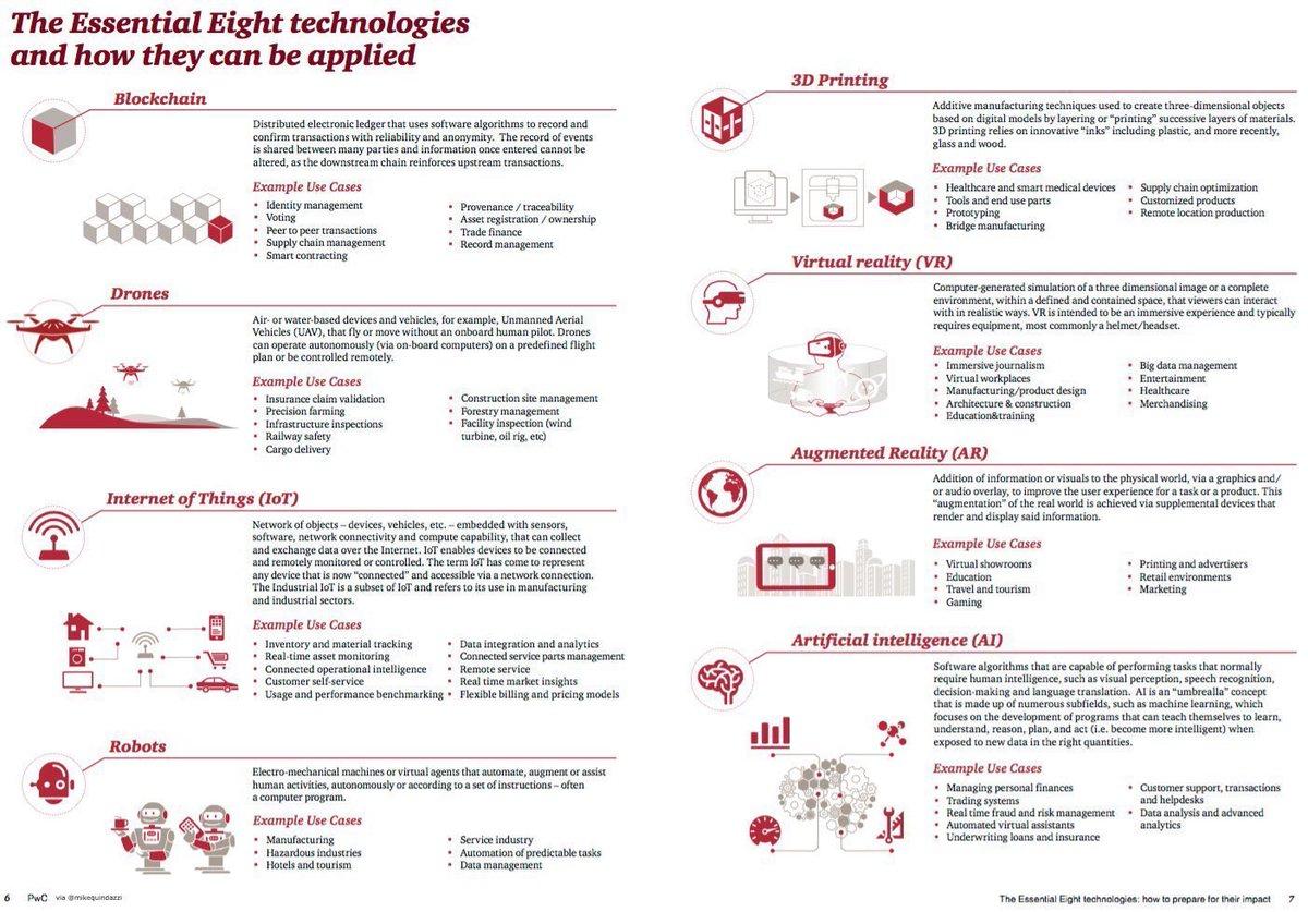 Les 8 technologies essentielles et leur application dans l&#39;entreprise #AI #AR #VR #IoT #drone #robotics #blockchain v/@MikeQuindazzi @PwC<br>http://pic.twitter.com/IQi6QSGf0Q