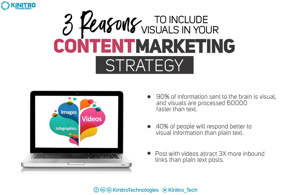 Why there is a reason to include visuals in your content? #SocialMedia #SocialMediaMarketing #ContentMarketing https://t.co/El9h5RABhw