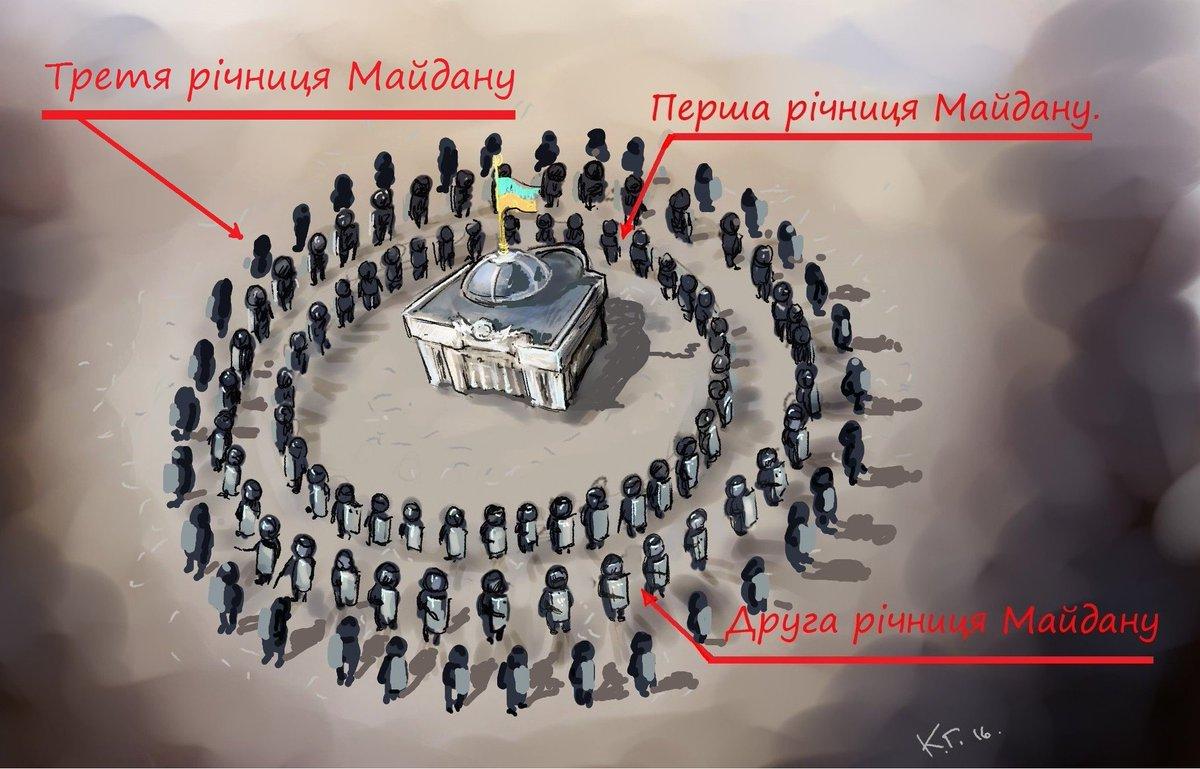 Памятные мероприятия в честь героев Небесной сотни в центре Киева - Цензор.НЕТ 6612