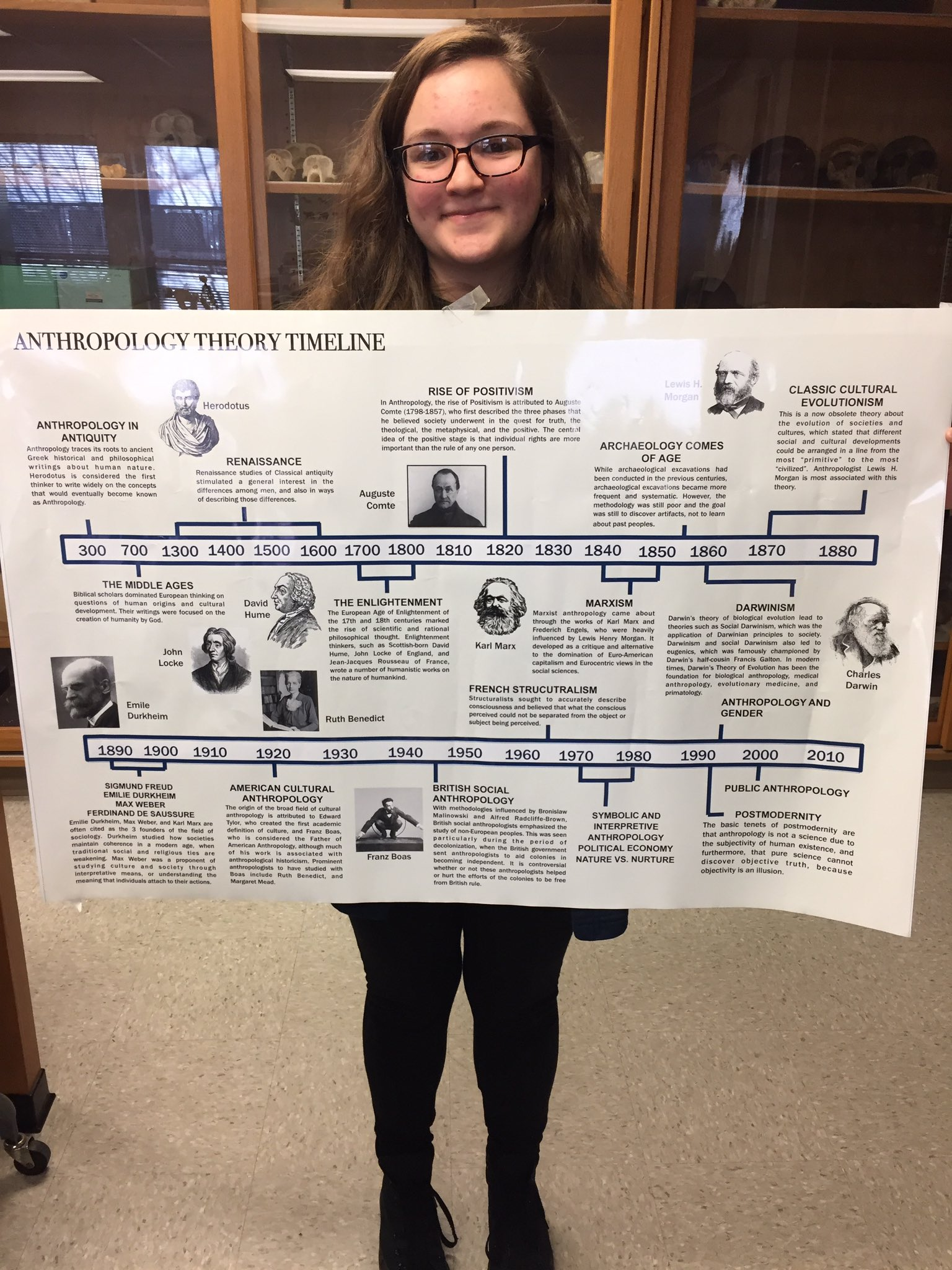 The anthropology theory timeline I created for #anthroday https://t.co/Oa8XDZBc1d
