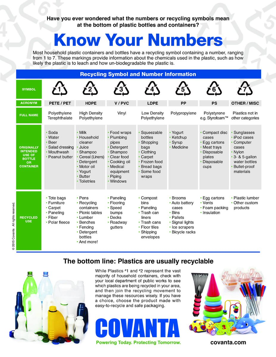 Covanta cva on twitter ever wonder what the numbers or covanta cva on twitter ever wonder what the numbers or recycling symbols on the bottom of your plastic bottles and containers mean biocorpaavc Choice Image