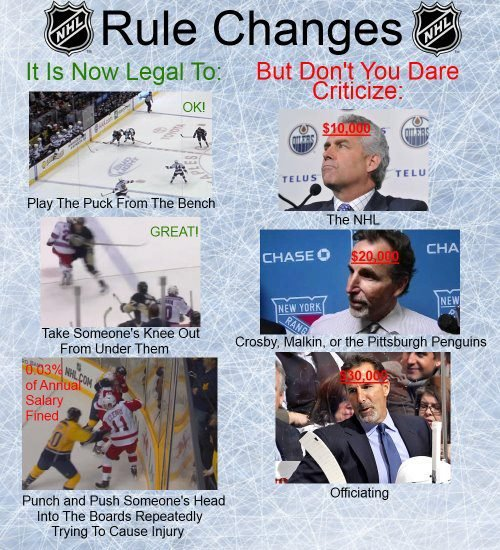 &quot;#NHL #Rule Changes&quot; #hockey #sports<br>http://pic.twitter.com/4fe8SvMWLR