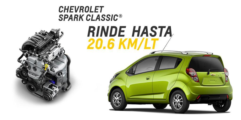 Chevrolet On Twitter Diseo Y Economa Chevrolet Spark