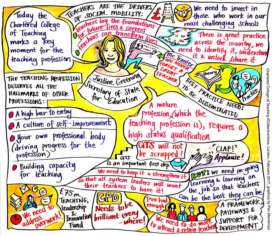 Graphics from @CharteredColl #collectivevoice London <br>http://pic.twitter.com/JiYaEDvvUH