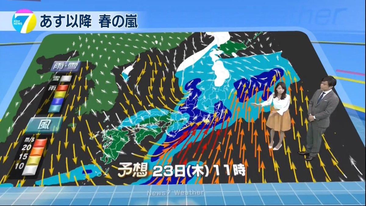 【ニュース7・福岡良子の気象つぶやき】 木曜日はまたも春の嵐に。きのうのような強い風が吹いて、西~東日本の沿岸部を中心に交通機関に影響が出る...