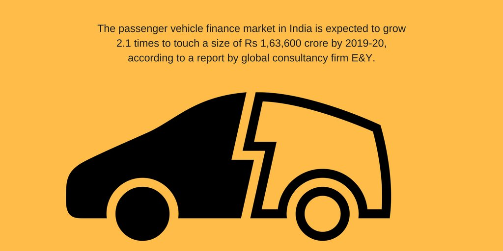 Passenger vehicle fin mkt to hit Rs 1.63L cr by FY20: E&Y https://...