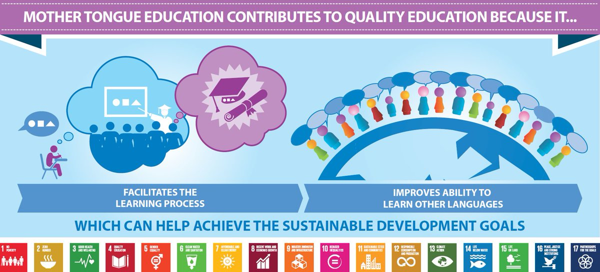 How can access to mother tongue education help achieve #SDGs? Find out...