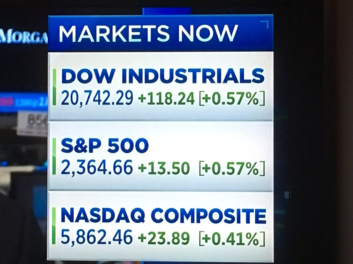 #Dow #SP500 and #Nasdaq set #record #Intraday highs #Woohoo <br>http://pic.twitter.com/VmH8pNzV3R