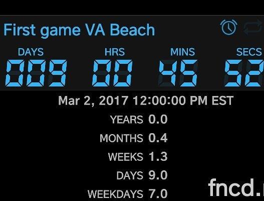 Until first pitch vs Keuka College in Virginia Beach...Princess Ann Complex.. #Team22 ... #newbeginning ... #PLAYWITHPASSION<br>http://pic.twitter.com/5gNz9LyNMu