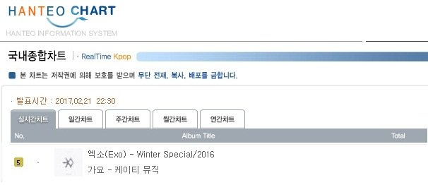 [Winter Special] Ranking album real-time #VOTEforEXOTH #TeamEXO #EXO #엑소<br>http://pic.twitter.com/Vchp99c7dh