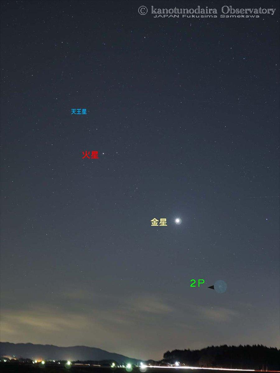 夕暮れの惑星たち