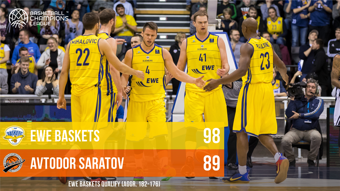 .@EWE_Baskets survive! @AvtodorSaratov put up a strong run to end the game, but the 🇩🇪 team held on to a 98-89 win at 🏡! #BasketballCL https://t.co/O3T1yokAQO