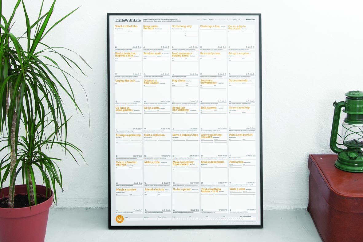 Take a look at @TrifleWithLife to see one of our personal sideline projects - a #planner for unplanned things to do. #AdventureAwaits<br>http://pic.twitter.com/9Lk3FXWv8l