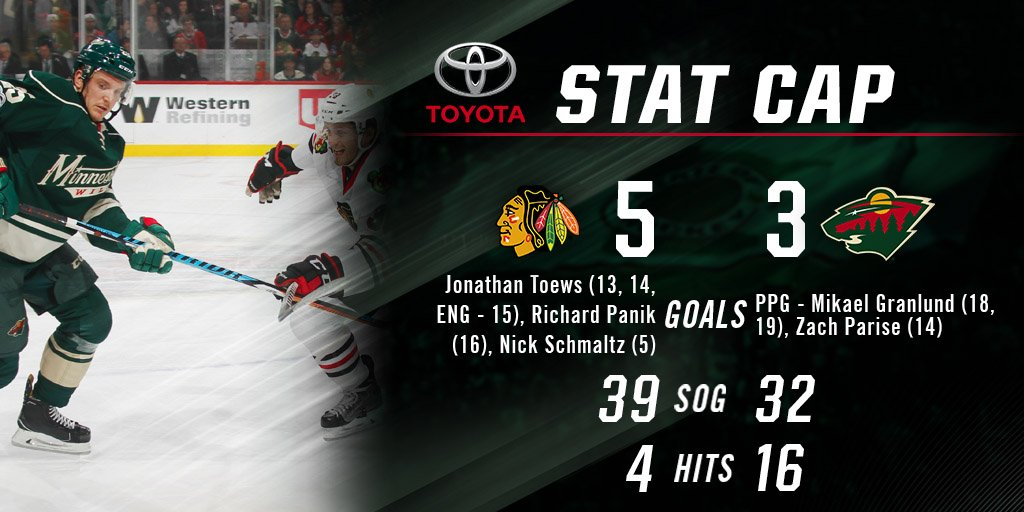 The @Drive_Toyota Stat Cap looks at #CHIvsMIN. 📰 → ow.ly/aAtN309ezJ0