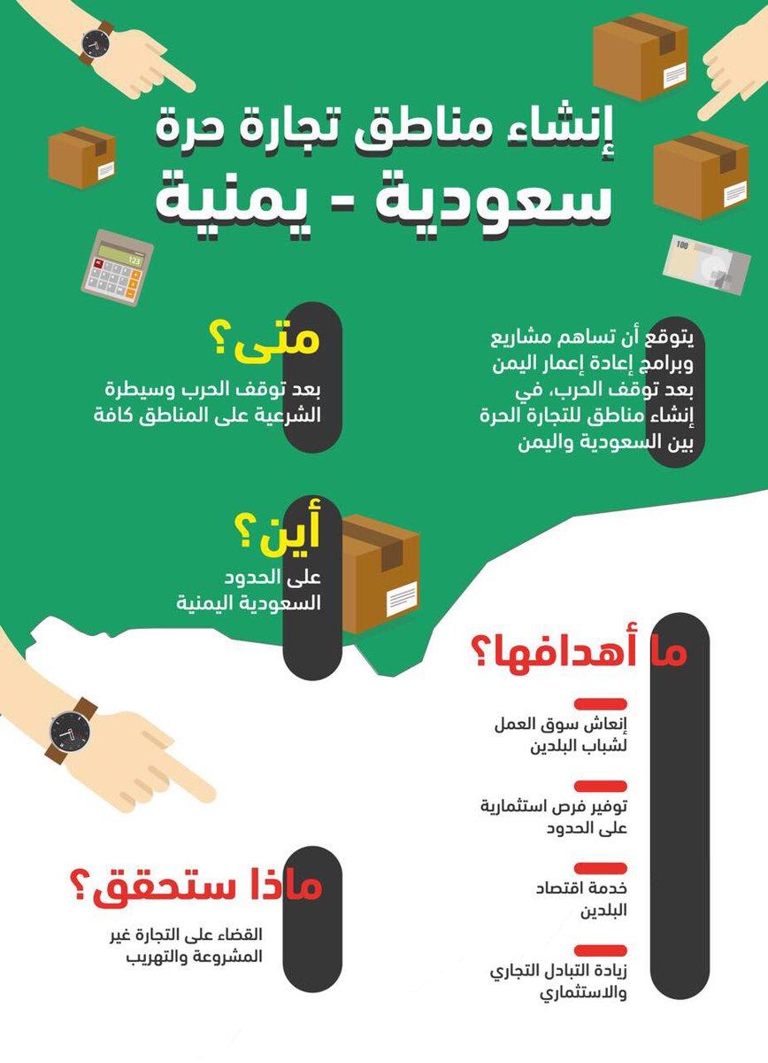 ١-إنعاش اقتصاد اليمن  ٢-تجارة مابعد الحرب  ٣-إنشاء مناطق تجارة حرة  سع...
