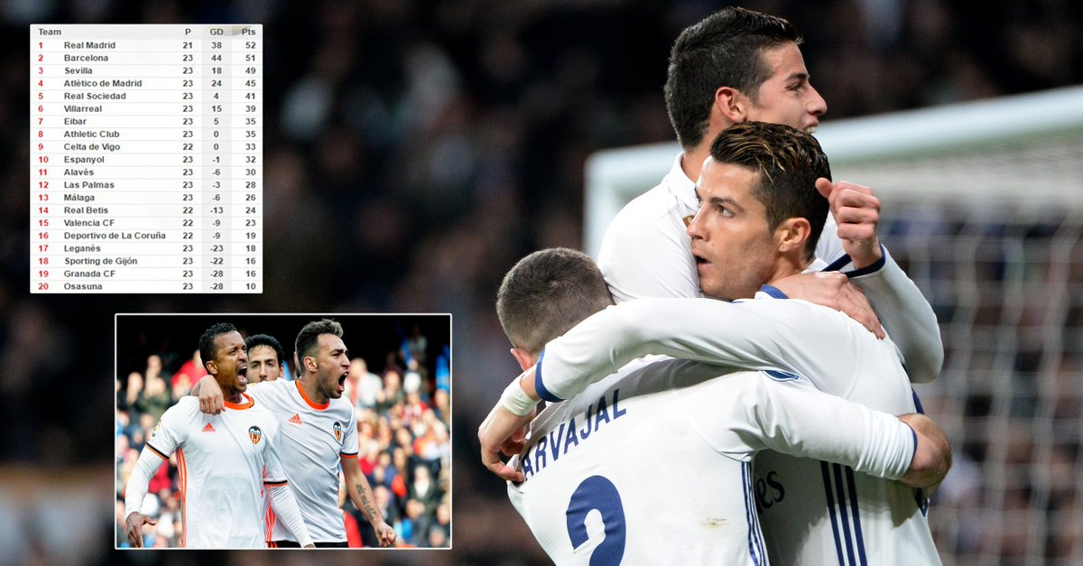 Why Real Madrid's trip to Valencia could be crucial in the #LaLiga tit...