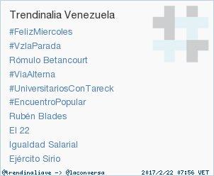 #UniversitariosConTareck acaba de convertirse en TT ocupando la 5ª pos...