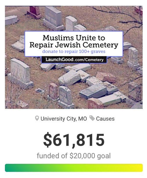 Muslimsk gravplats vandaliserad
