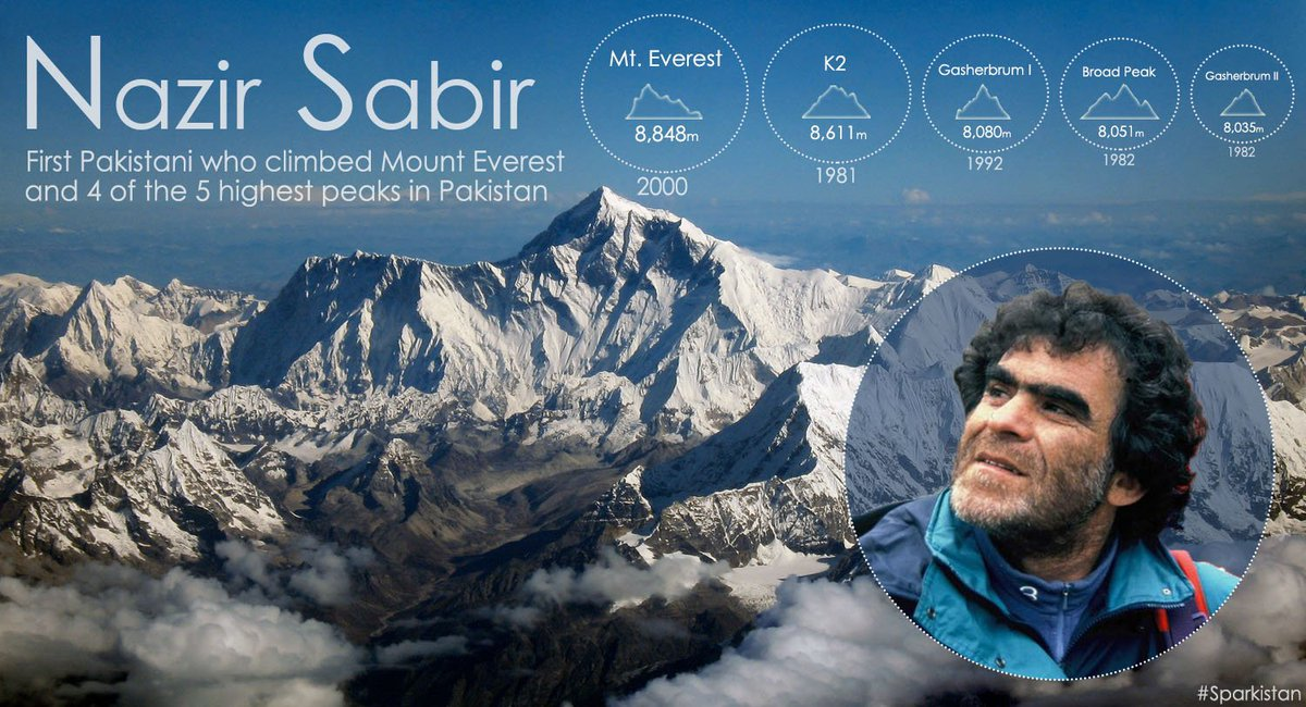 Image result for Nazir Sabir First Pakistani to scale Mount Everest