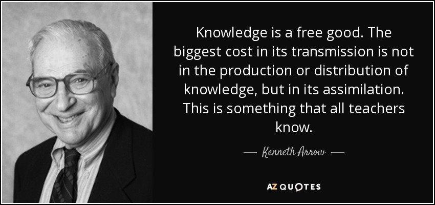 Resultado de imagem para Kenneth Arrow economics