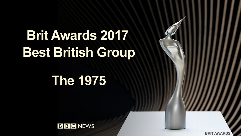 .@the1975 wins best British Group at the #BRITs  https://t.co/ERfcUQJi...