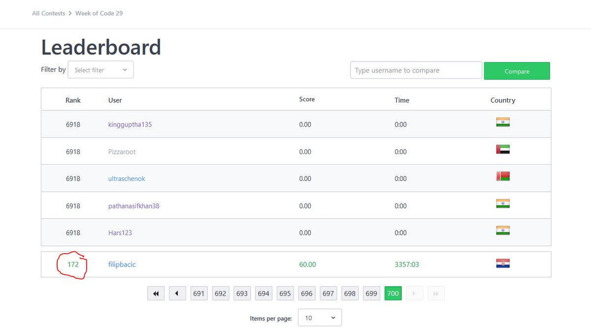 Although still just 3rd day of Week of Code 29 @hackerrank , could not resist to tweet that I am (currently) 172th out of 7000  #woohoo <br>http://pic.twitter.com/FwyFTQ04Nn