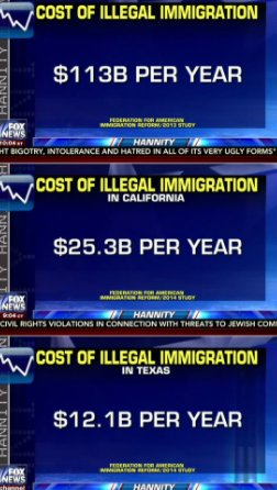 #WhenCaliforniaSecedes the whole state will be poor. Illegals dont pay...