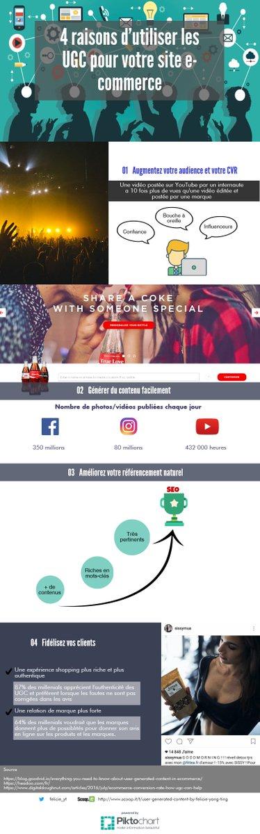 [#infographics] 4 raisons d&#39;utliser les #usergeneratedcontent pour votre site e-commerce #socialmedia #socialselling @MbaMci<br>http://pic.twitter.com/CbWBrnI5bm