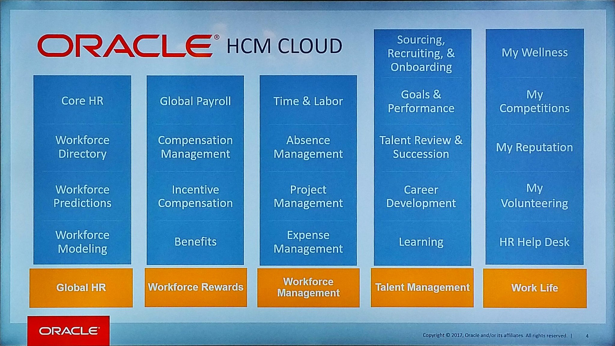 All of @OracleHCM built on one single platform, schema, code base says @chrismleone #OracleHCM https://t.co/1gcq12MSSd
