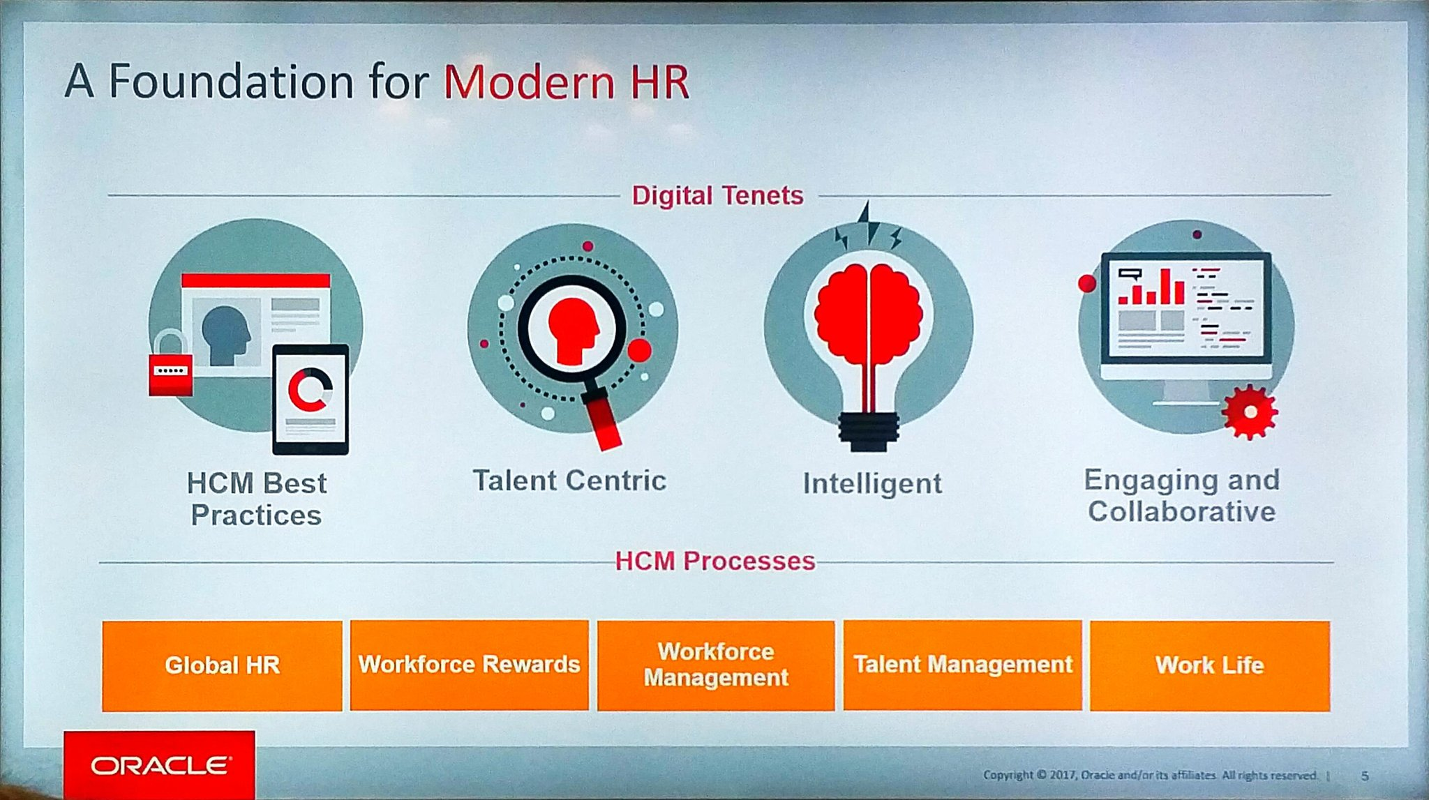 .@OracleHCM 5 Processes on 4 Digital Tenets: - HCM Best Practices / Talent Centric / Intelligent / Engaging and Collaborative  #OracleHCM https://t.co/pwkpbOSoDX