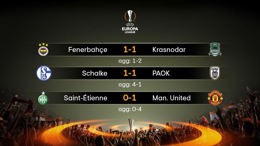Resultats des matchs d #EuropaLeague de ce soir  #TeamOM #sports   <br>http://pic.twitter.com/aRCC0ak73e