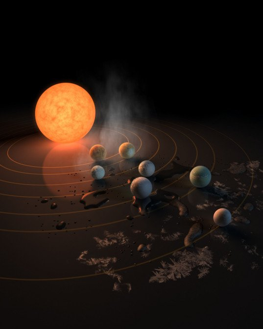 Breaking: Seven Earth-size planets discovered, 40 light-years away, three of which could harbor liquid water! https://t.co/WqEaSYfA08