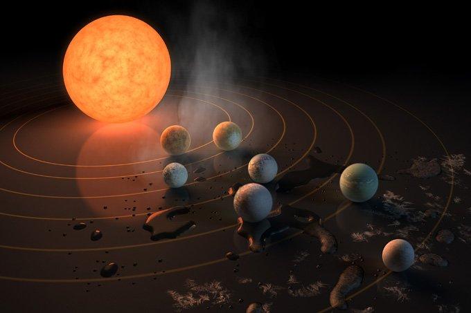 Nasa descobre sistema solar com 7 planetas parecidos com a Terra > https://t.co/VoP0f7d4Tf