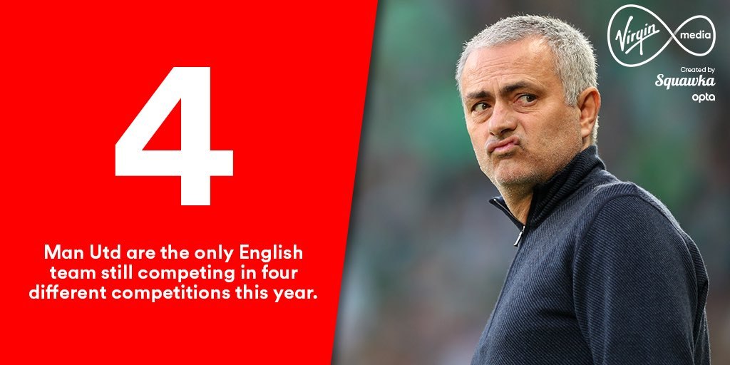 Premier League ✅ Europa League ✅ EFL Cup ✅ FA Cup ✅  How d'ya like Mou...