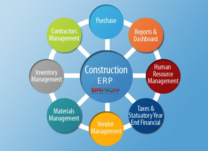 constructionfirms hashtag on Twitter